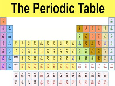 Learning-Chemistry-through-the-periodic-table
