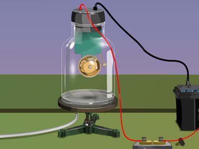 Bell-Jar-Experiment