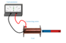 Electromagnetic-Induction